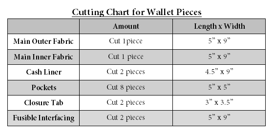 Cutting chart for wallet pieces.